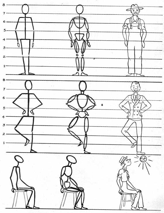 How To Draw A Cartoon Man
