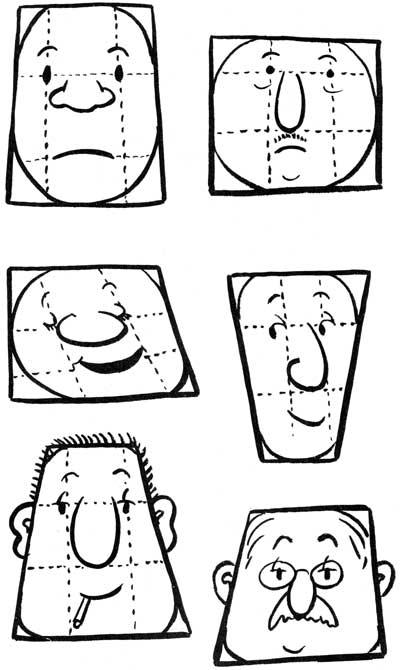 diagram for a face