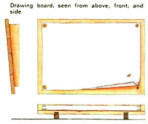 Drawing board, seen from above, front, and side