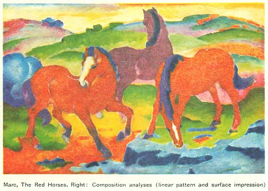 Marc, The Red Horses